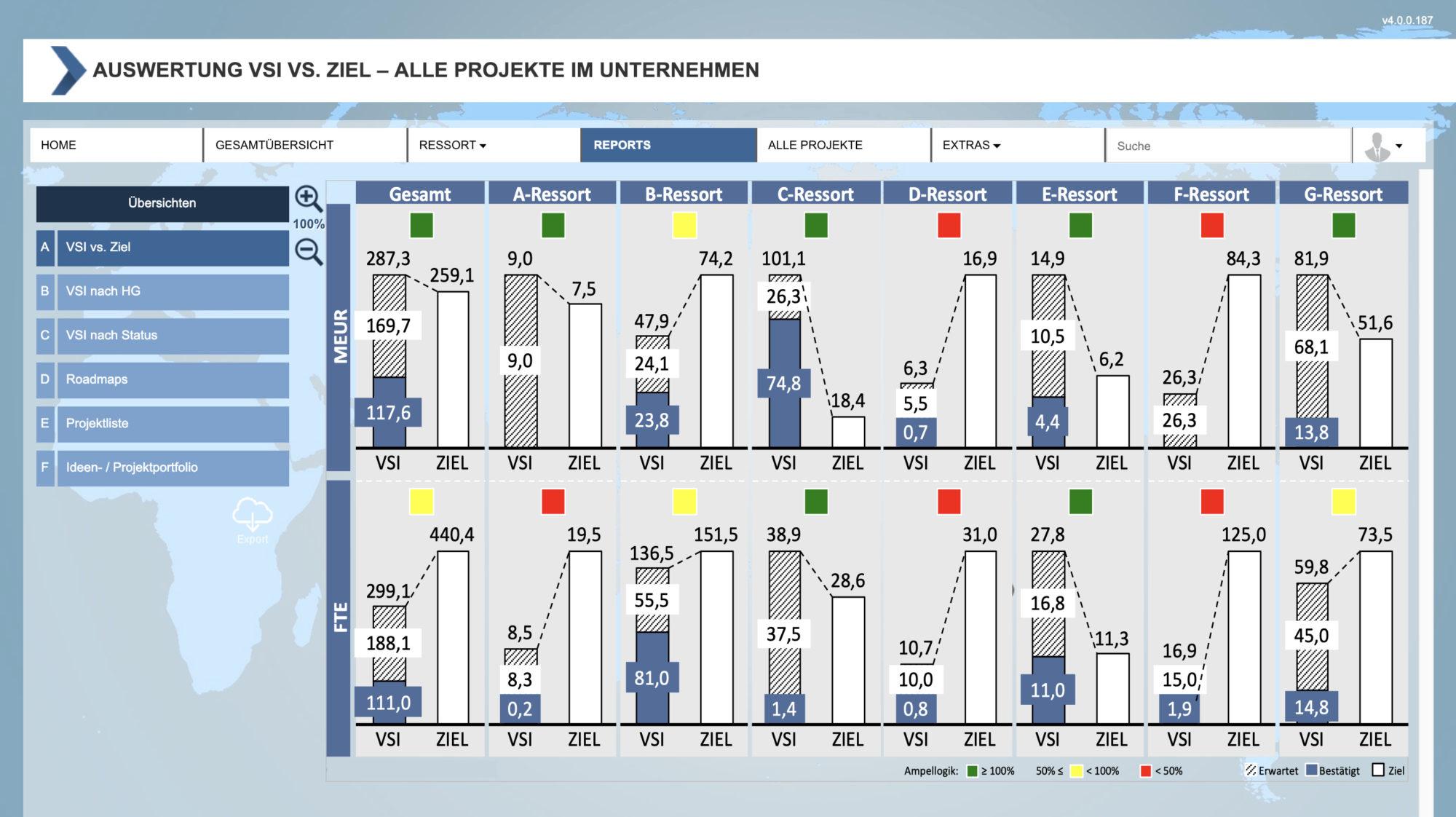 Projekt_PVP_Report